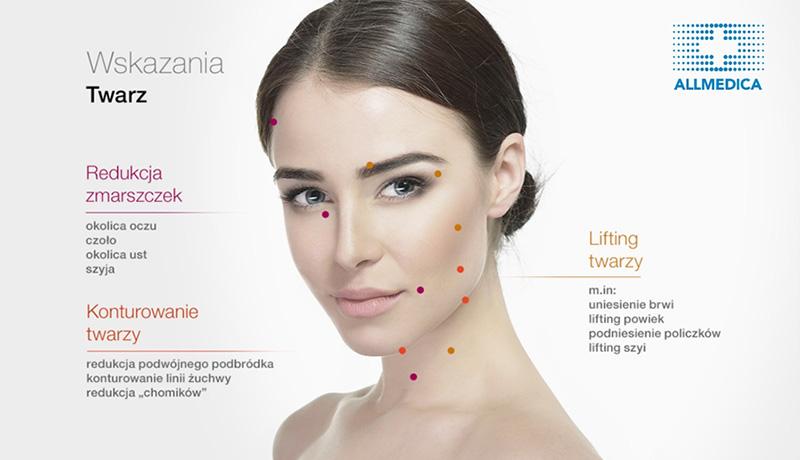 Ultraskin II Absolute - zabiegi na twarz (lifting twarzy, redukcja zmarszczek, konturowanie twarzy)